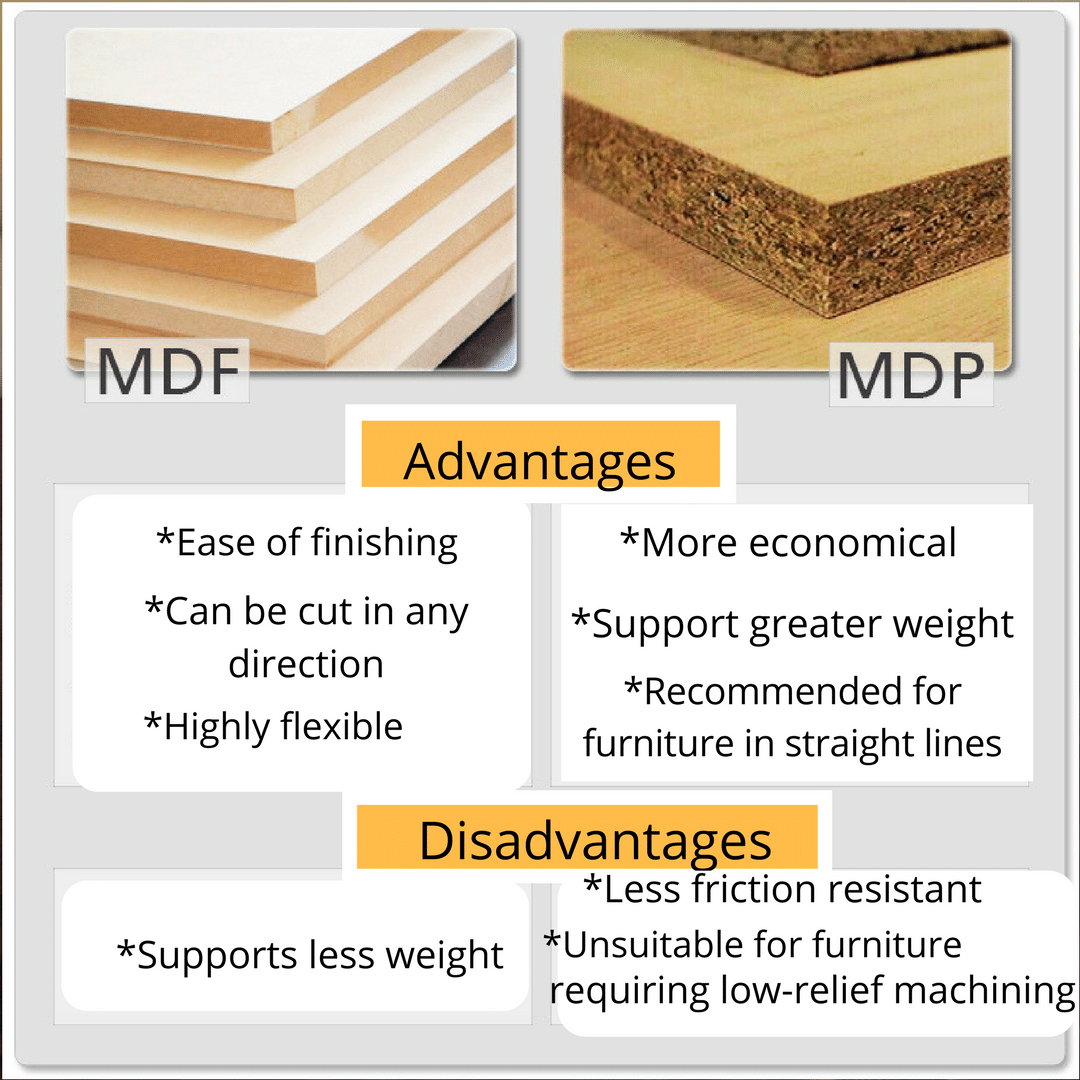 Difference between MDF and MDP